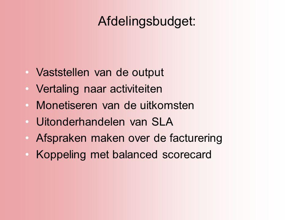 Afdelingsbudget: Vaststellen van de output Vertaling naar activiteiten