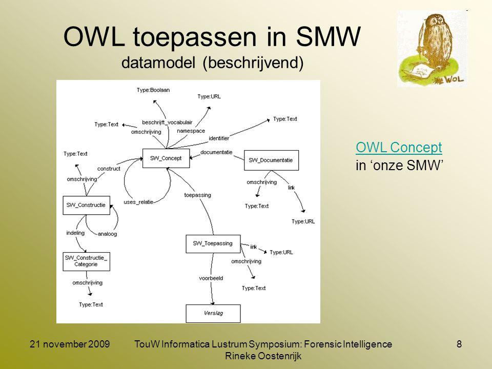OWL toepassen in SMW Datamodel (Annotatie)