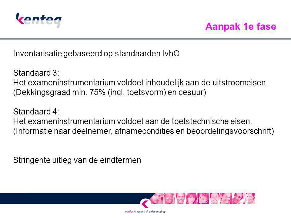 Aanpak 1e fase Inventarisatie gebaseerd op standaarden IvhO