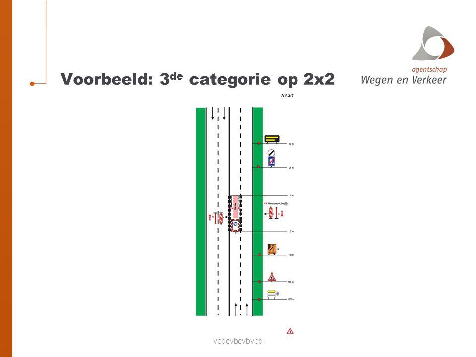 Voorbeeld: 3de categorie op 2x2