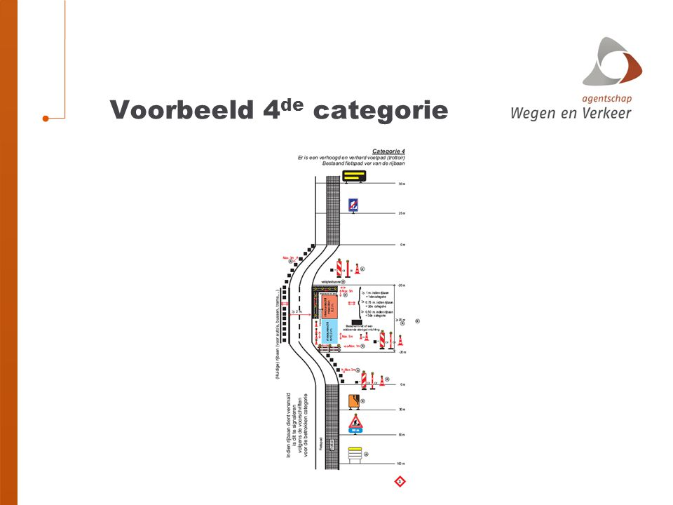 Voorbeeld 4de categorie