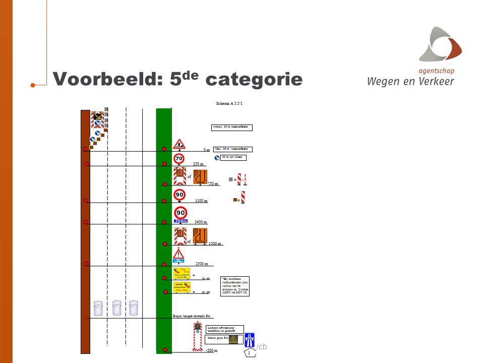 Voorbeeld: 5de categorie