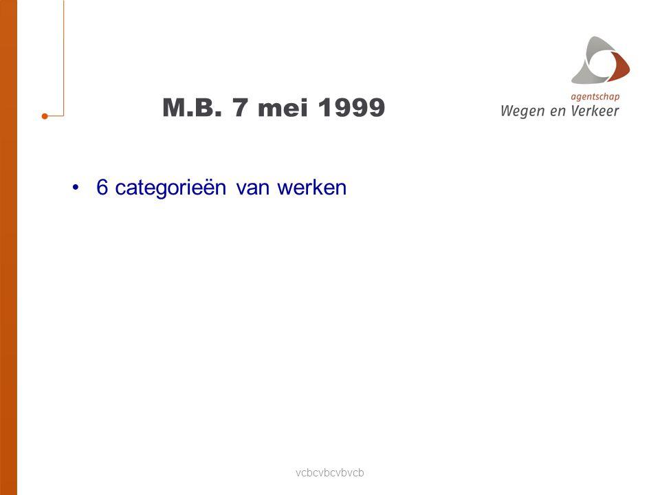 M.B. 7 mei 1999 6 categorieën van werken vcbcvbcvbvcb