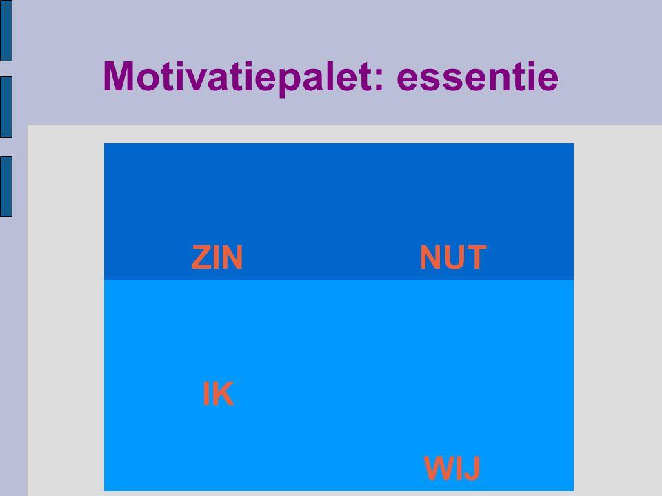 Motivatiepalet: essentie