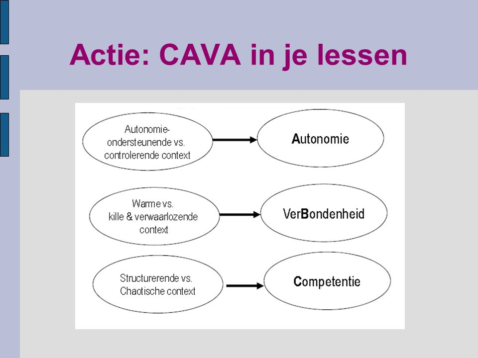 Actie: CAVA in je lessen