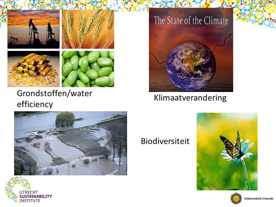 Grondstoffen/water efficiency