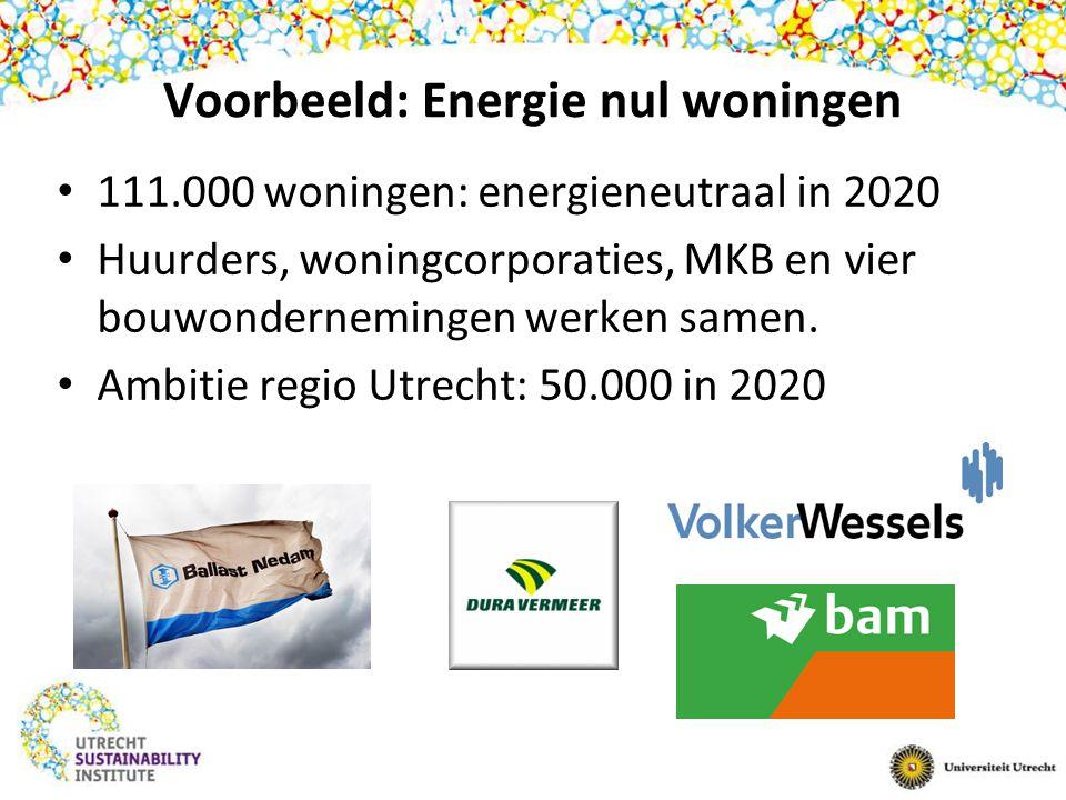 Voorbeeld: Energie nul woningen