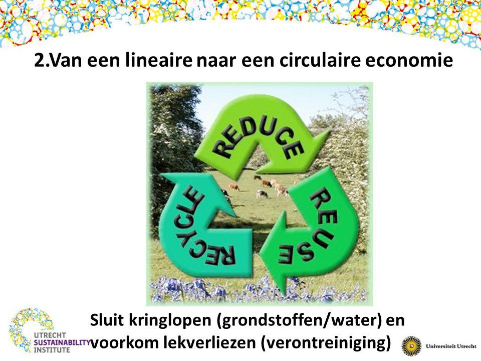 2.Van een lineaire naar een circulaire economie