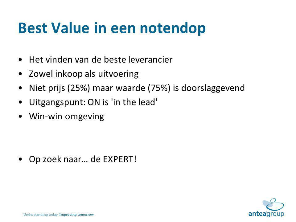 Best Value in een notendop