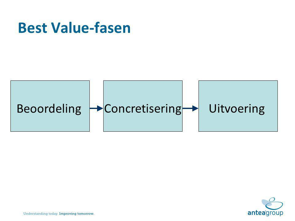 Best Value-fasen Beoordeling Concretisering Uitvoering