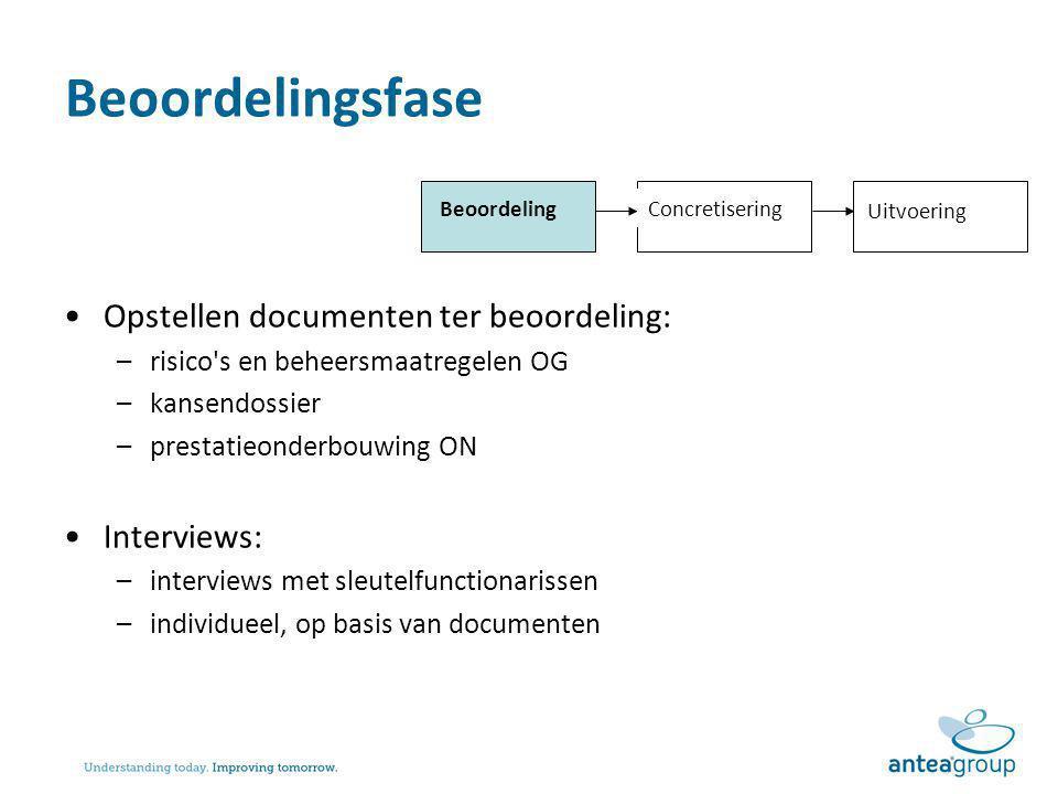 Beoordelingsfase Opstellen documenten ter beoordeling: Interviews: