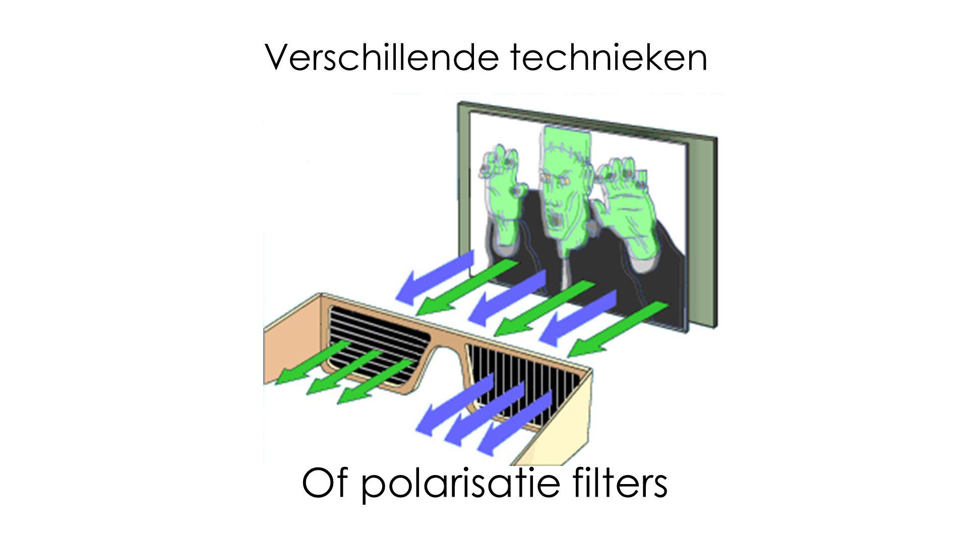 Of polarisatie filters