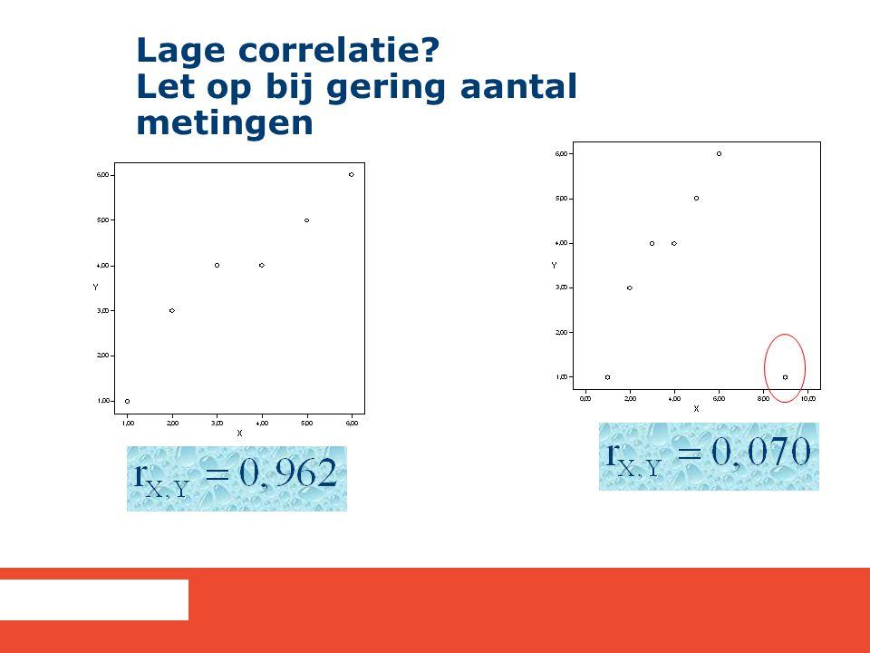 Lage correlatie Let op bij gering aantal metingen