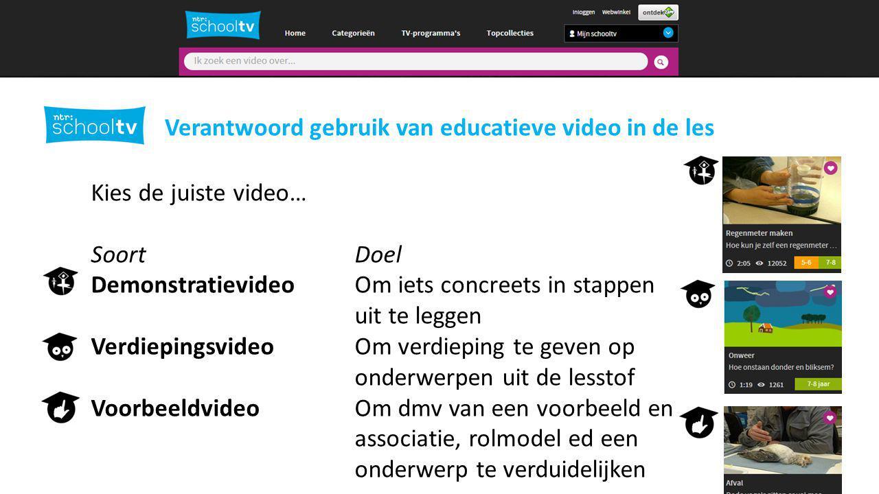 2 Verantwoord gebruik van educatieve video in de les