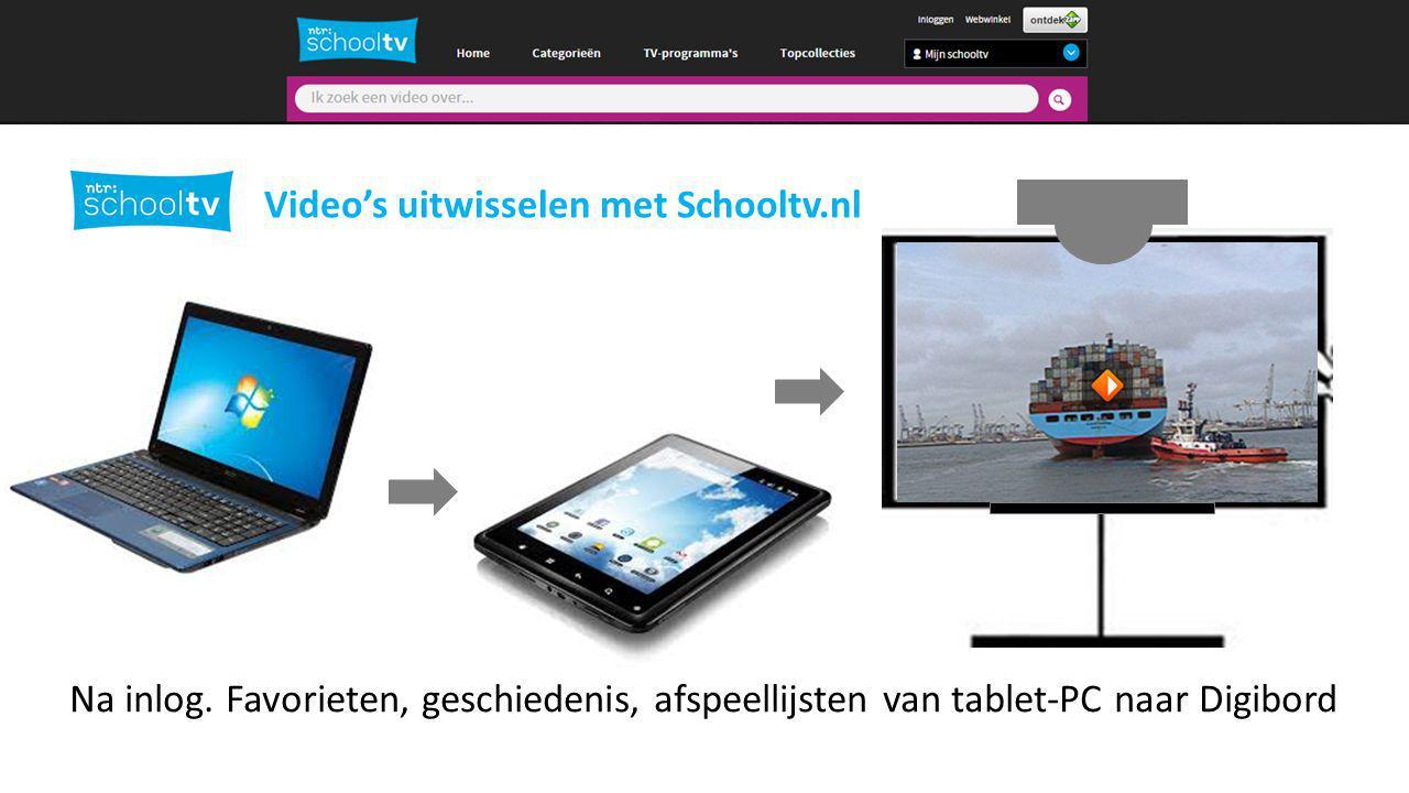 2 Video's uitwisselen met Schooltv.nl