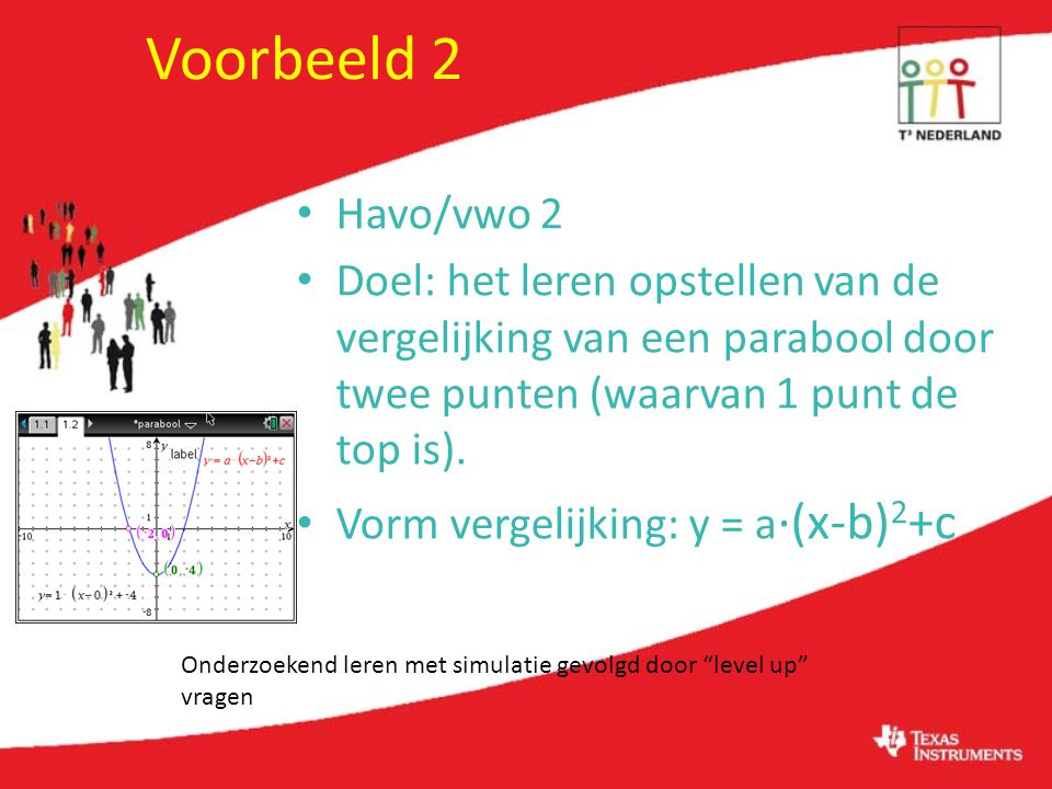 Voorbeeld 2 Havo/vwo 2. Doel: het leren opstellen van de vergelijking van een parabool door twee punten (waarvan 1 punt de top is).