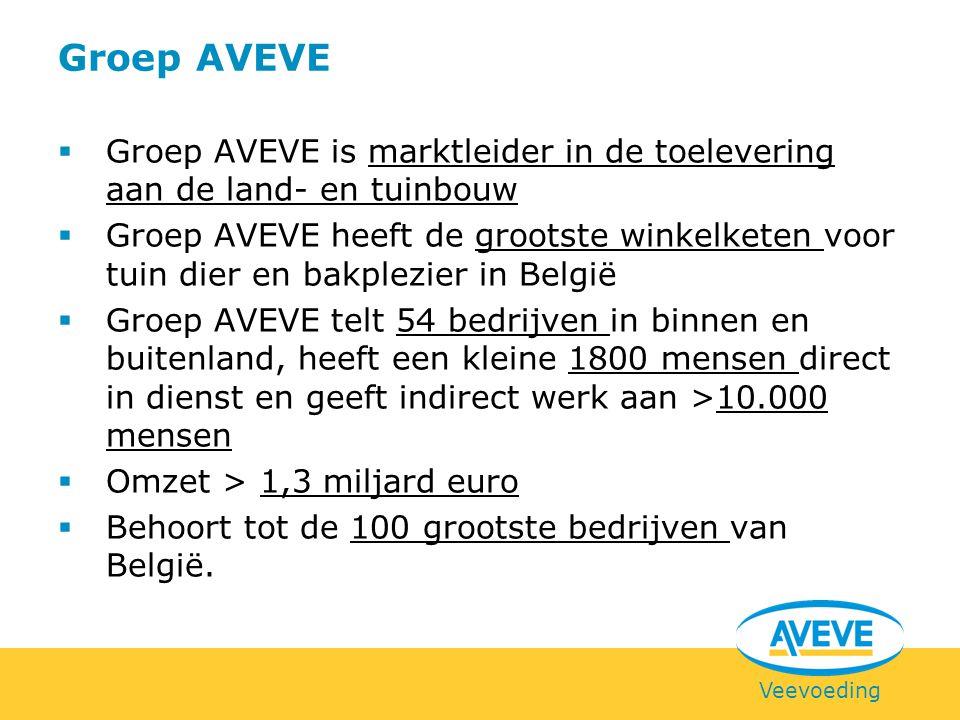 Groep AVEVE Groep AVEVE is marktleider in de toelevering aan de land- en tuinbouw.