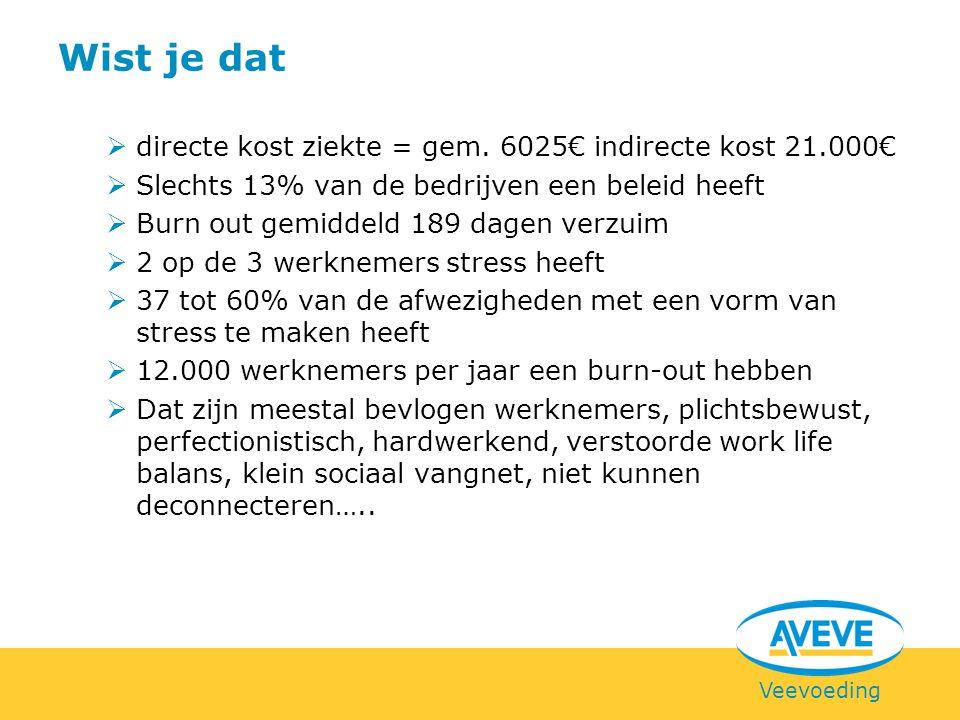 Wist je dat directe kost ziekte = gem. 6025€ indirecte kost 21.000€