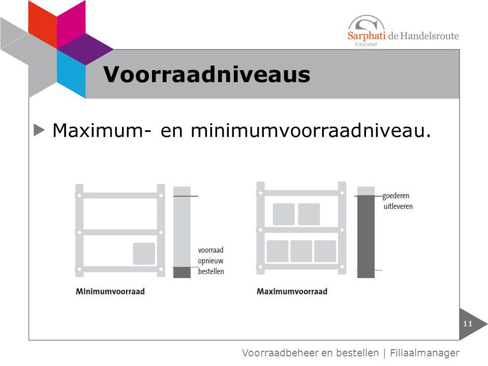 Voorraadniveaus Maximum- en minimumvoorraadniveau.