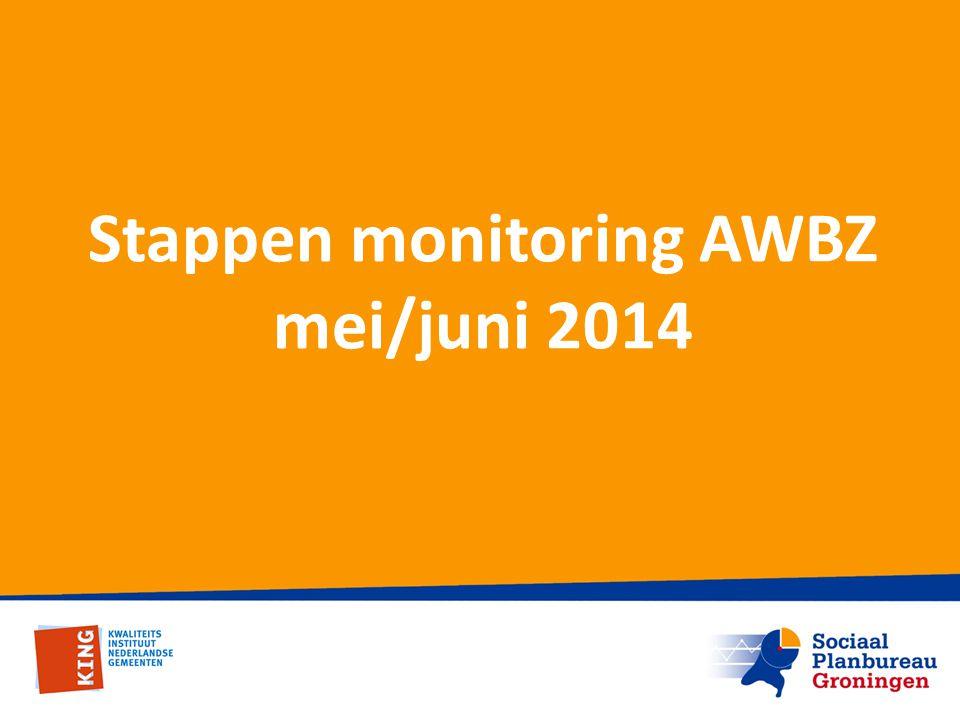 Stappen monitoring AWBZ