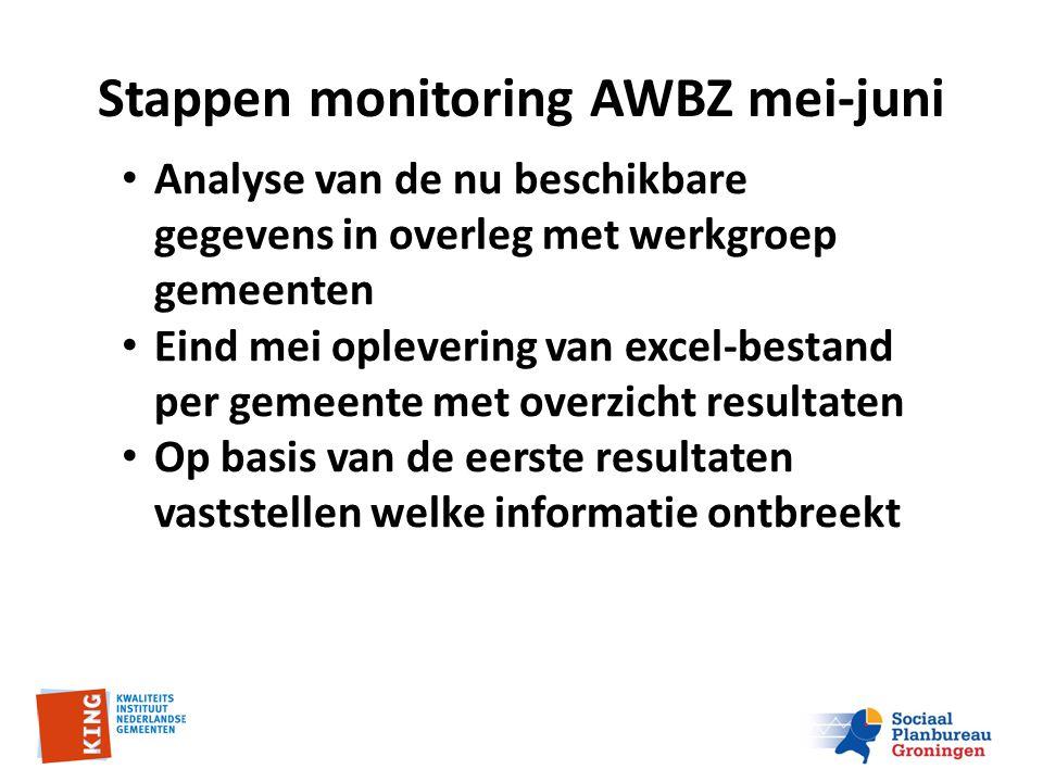 Stappen monitoring AWBZ mei-juni
