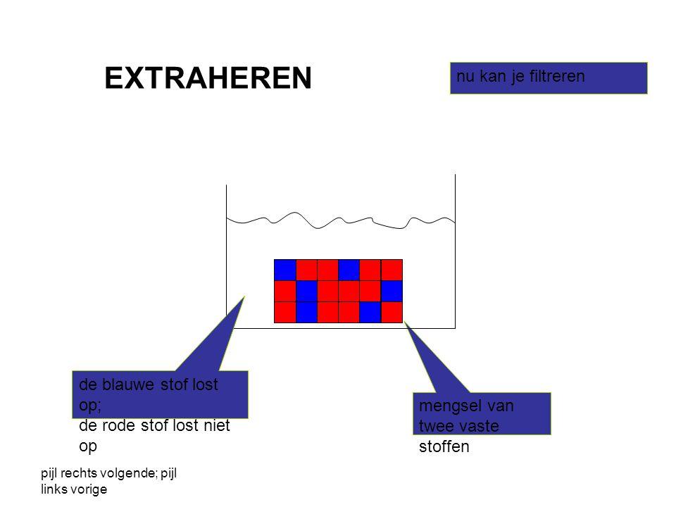 EXTRAHEREN nu kan je filtreren de blauwe stof lost op;