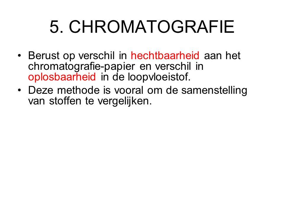 5. CHROMATOGRAFIE Berust op verschil in hechtbaarheid aan het chromatografie-papier en verschil in oplosbaarheid in de loopvloeistof.