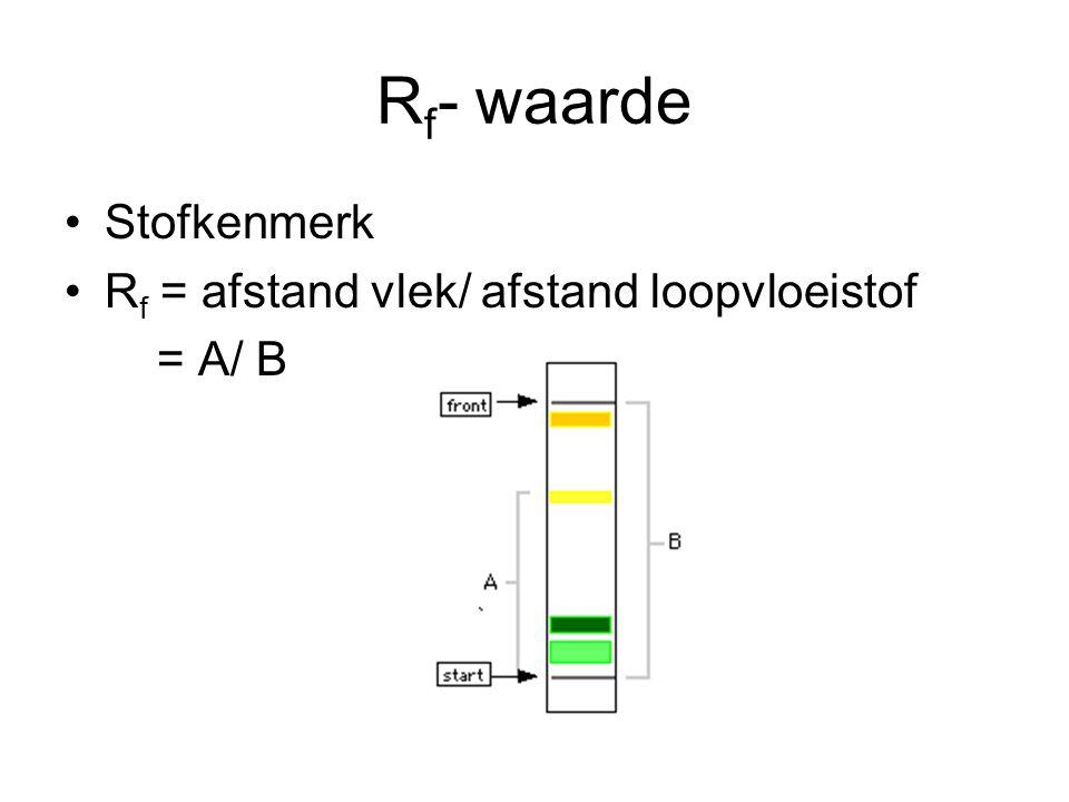 Rf- waarde Stofkenmerk Rf = afstand vlek/ afstand loopvloeistof = A/ B