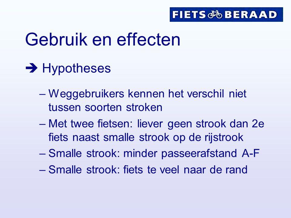 Gebruik en effecten  Hypotheses