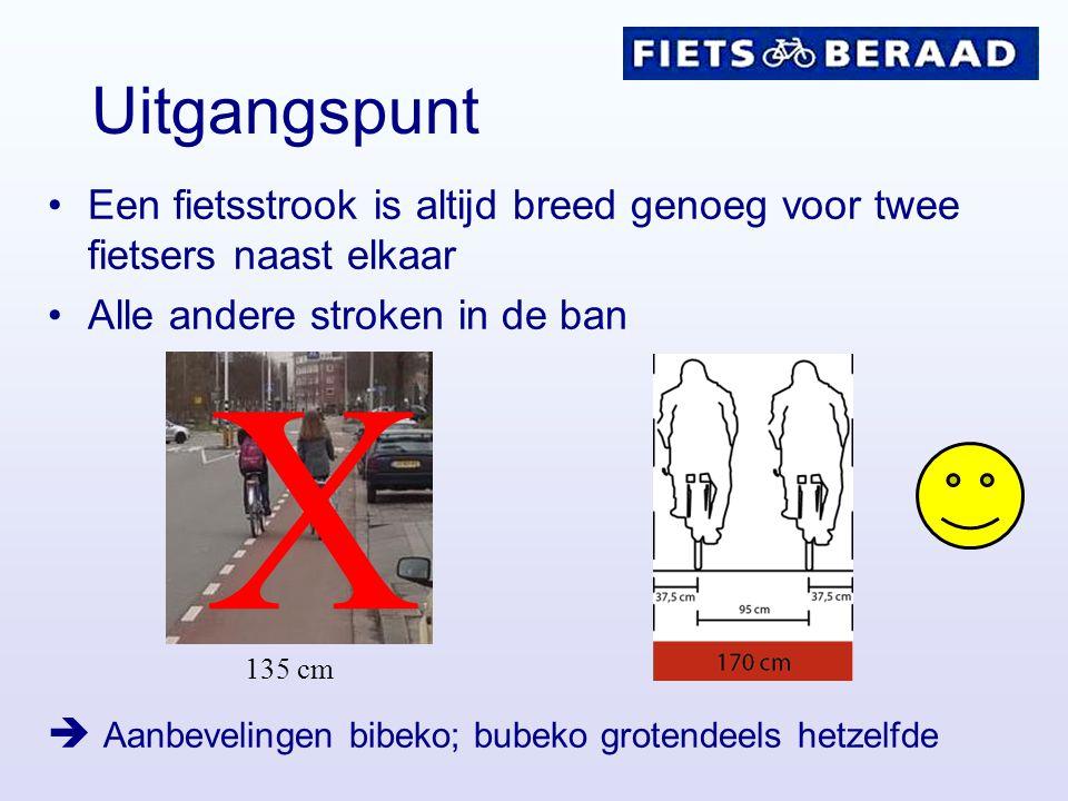 Uitgangspunt Een fietsstrook is altijd breed genoeg voor twee fietsers naast elkaar. Alle andere stroken in de ban.