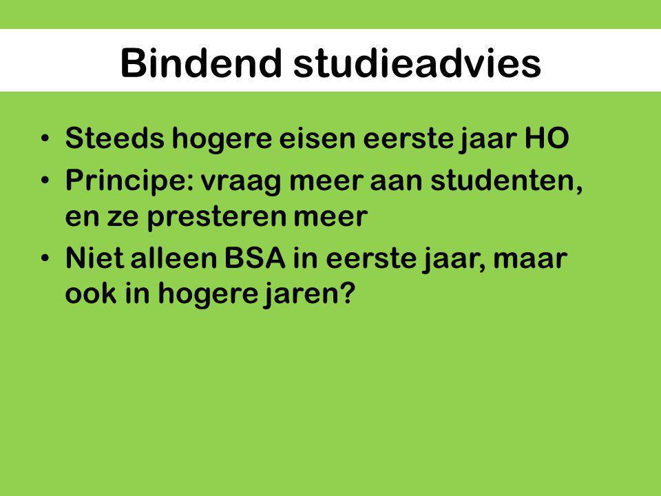 Bindend studieadvies Steeds hogere eisen eerste jaar HO