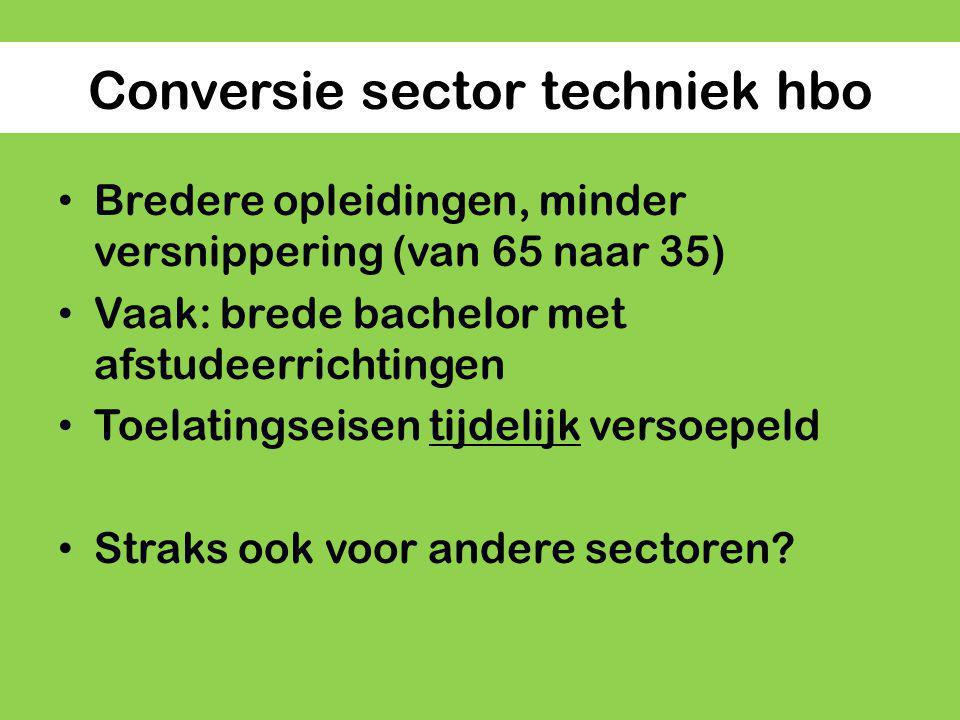 Conversie sector techniek hbo