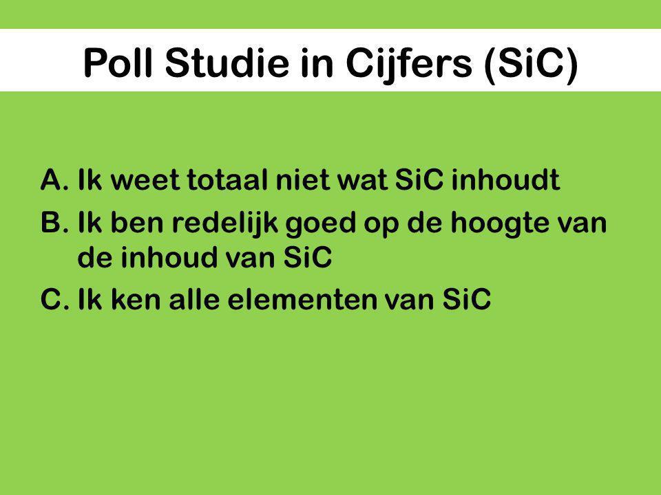 Poll Studie in Cijfers (SiC)