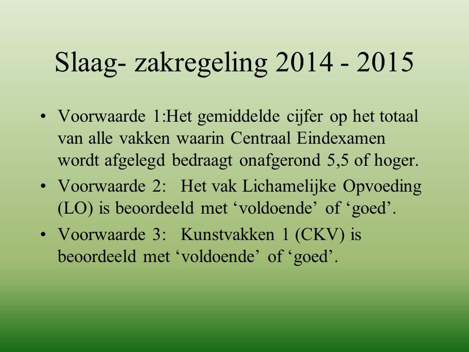 Slaag- zakregeling 2014 - 2015