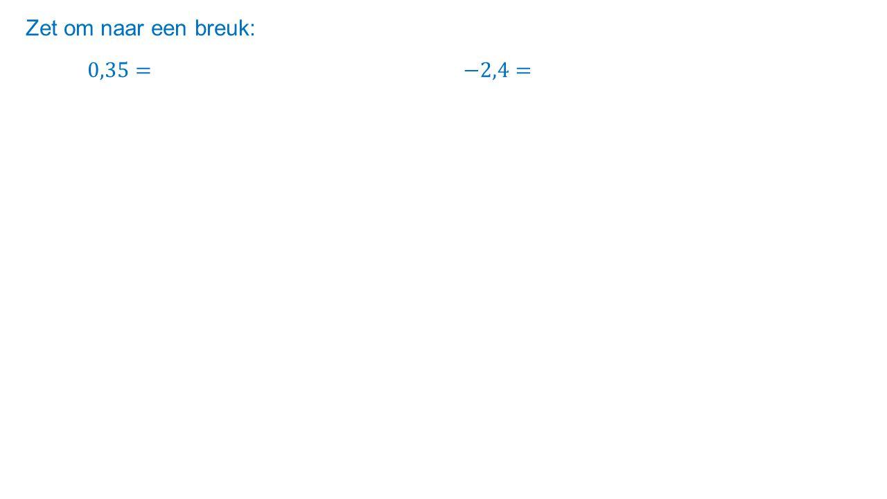 Zet om naar een breuk: 0,35= −2,4=
