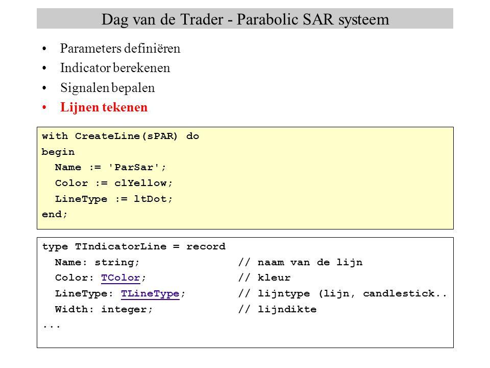 Dag van de Trader - Parabolic SAR systeem