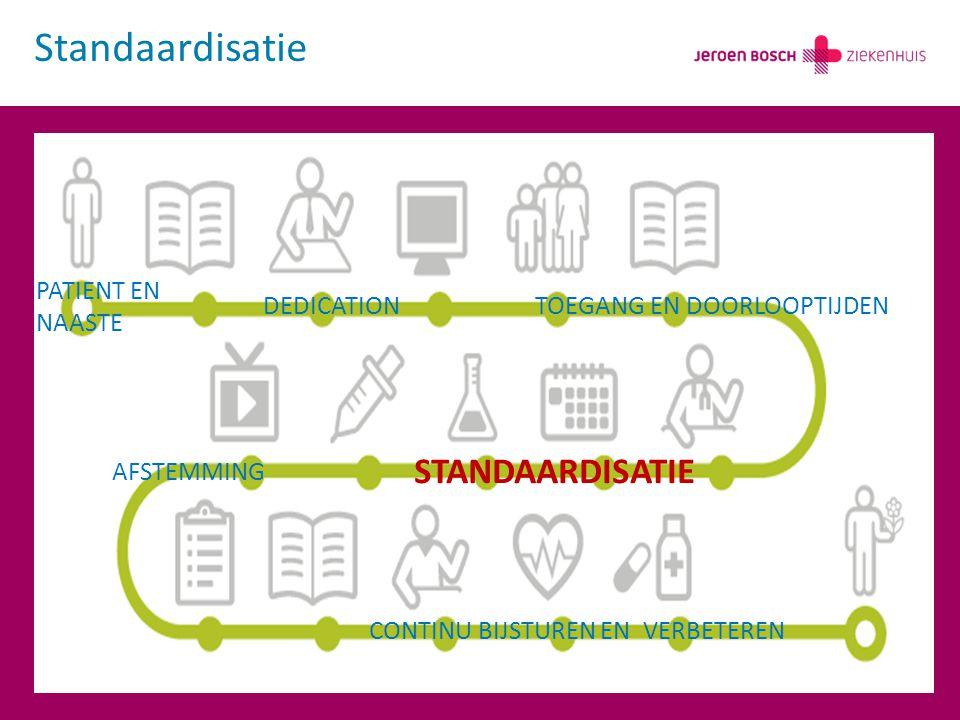 Standaardisatie STANDAARDISATIE PATIENT EN NAASTE DEDICATION