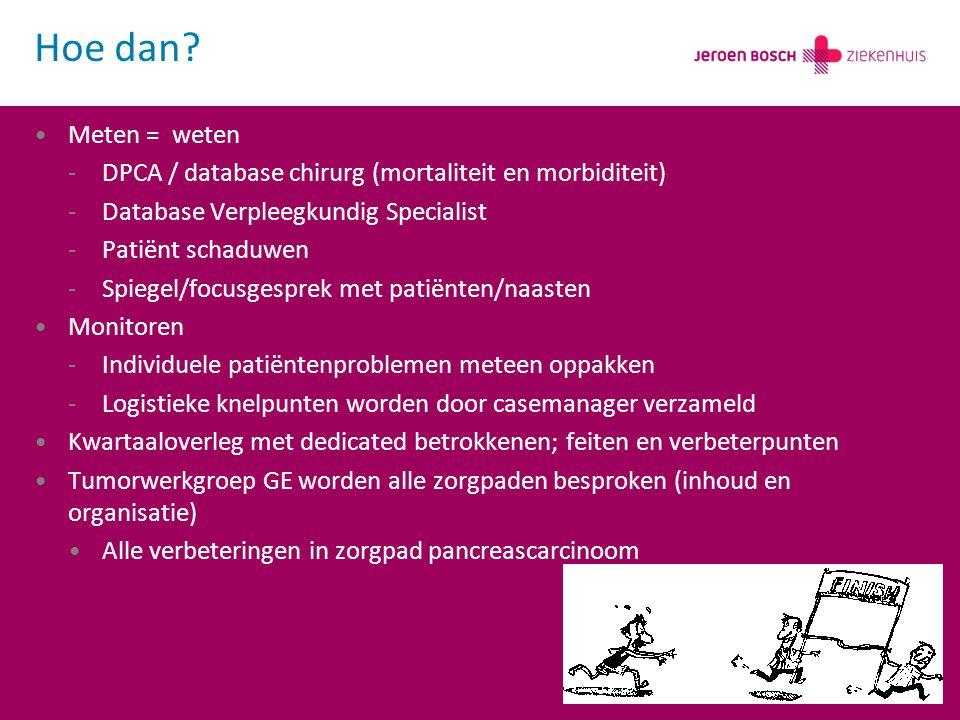 Hoe dan Meten = weten. DPCA / database chirurg (mortaliteit en morbiditeit) Database Verpleegkundig Specialist.
