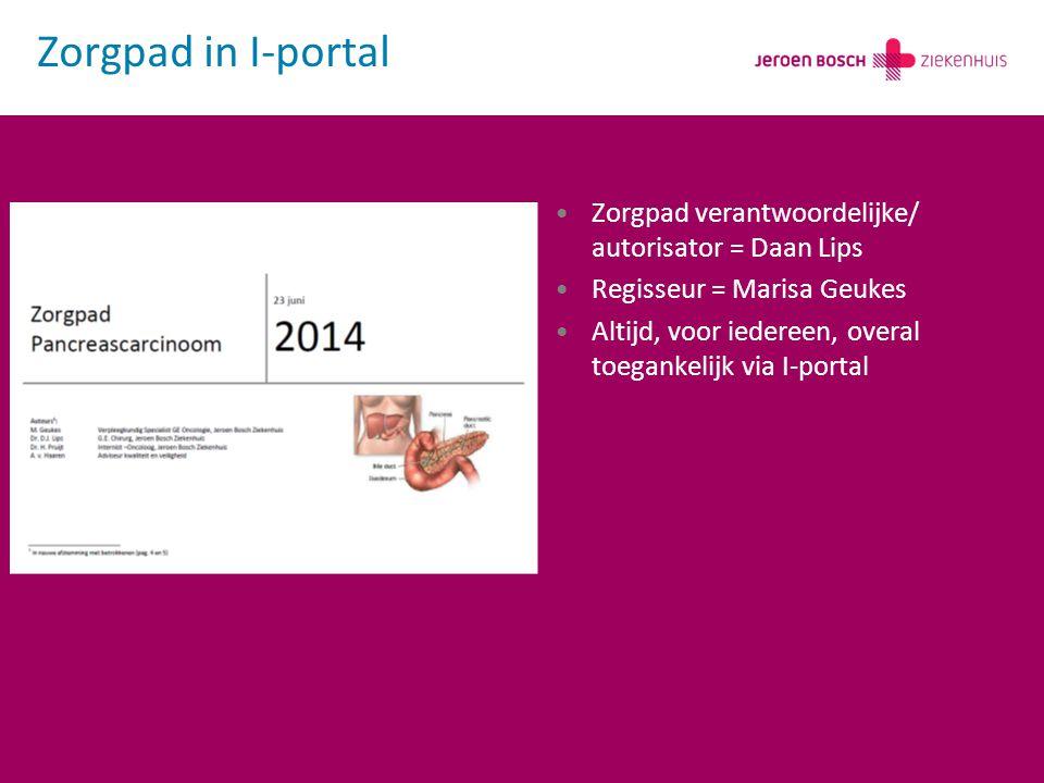 Zorgpad in I-portal Zorgpad verantwoordelijke/ autorisator = Daan Lips