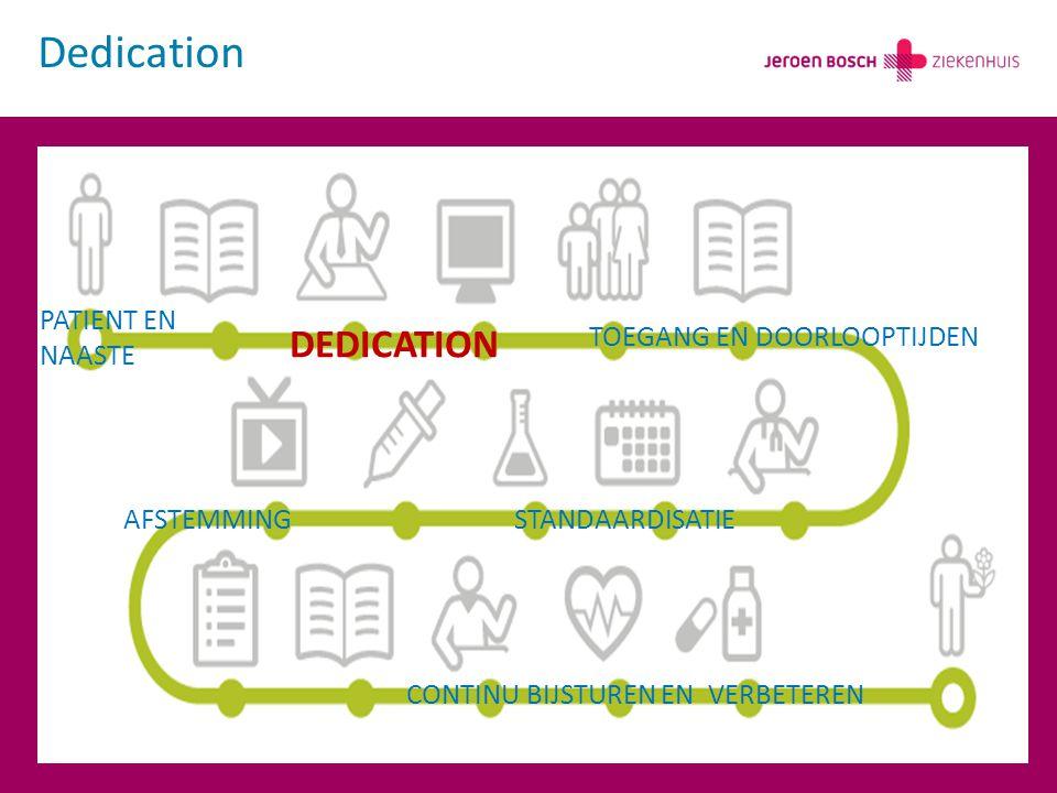 Dedication DEDICATION PATIENT EN NAASTE TOEGANG EN DOORLOOPTIJDEN