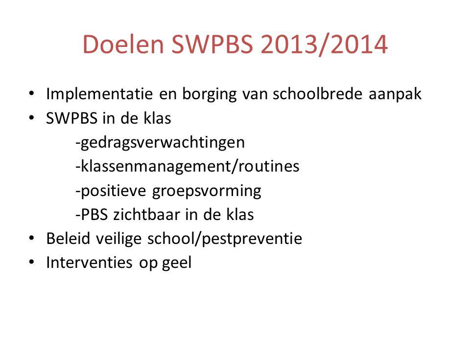 Doelen SWPBS 2013/2014 Implementatie en borging van schoolbrede aanpak