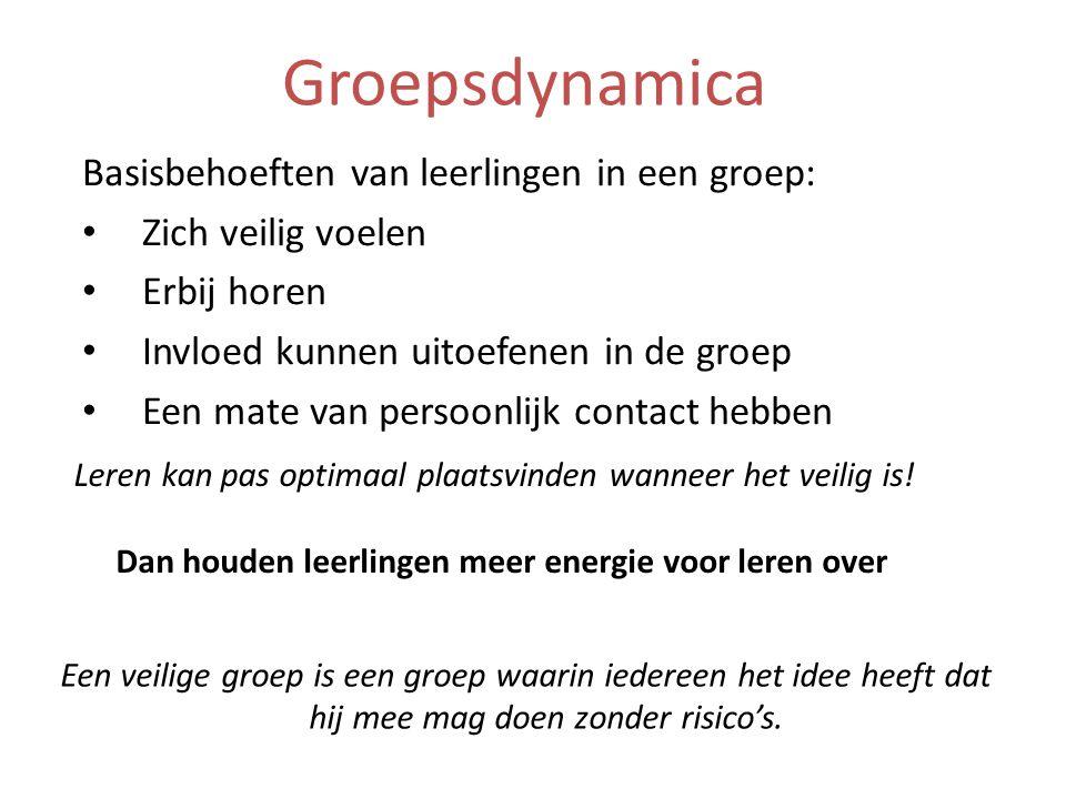 Groepsdynamica Basisbehoeften van leerlingen in een groep: