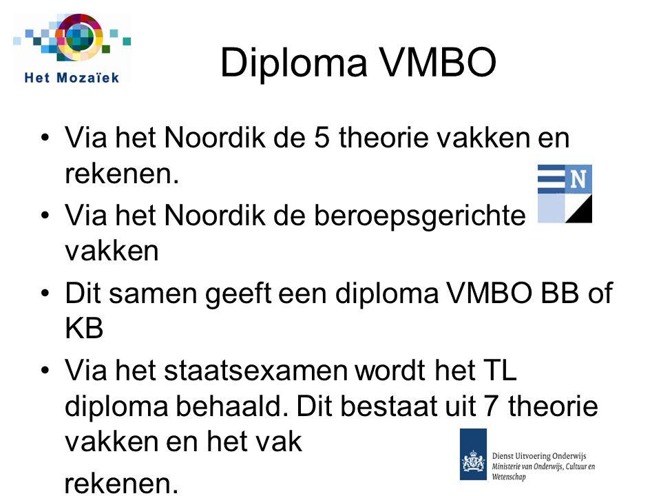 Diploma VMBO Via het Noordik de 5 theorie vakken en rekenen.