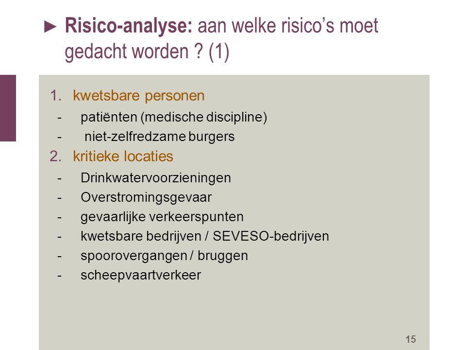 Risico-analyse: aan welke risico's moet gedacht worden (1)