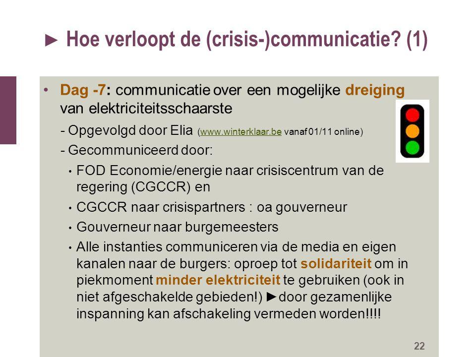 Hoe verloopt de (crisis-)communicatie (1)