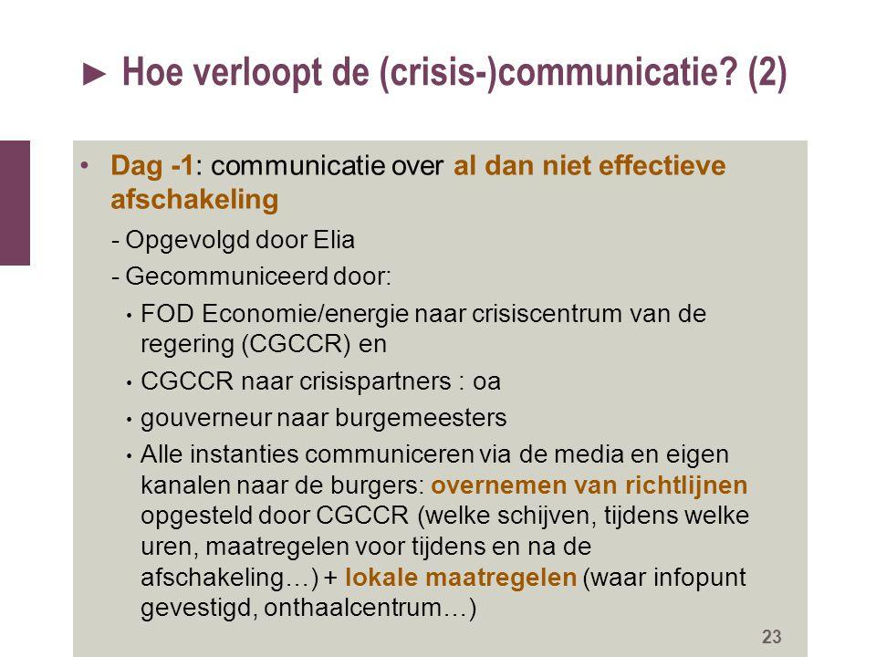 Hoe verloopt de (crisis-)communicatie (2)