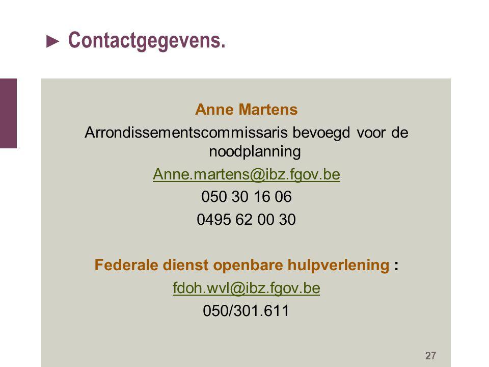 Contactgegevens.