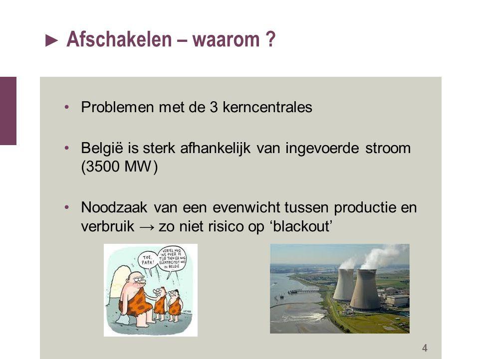 Afschakelen – waarom Problemen met de 3 kerncentrales