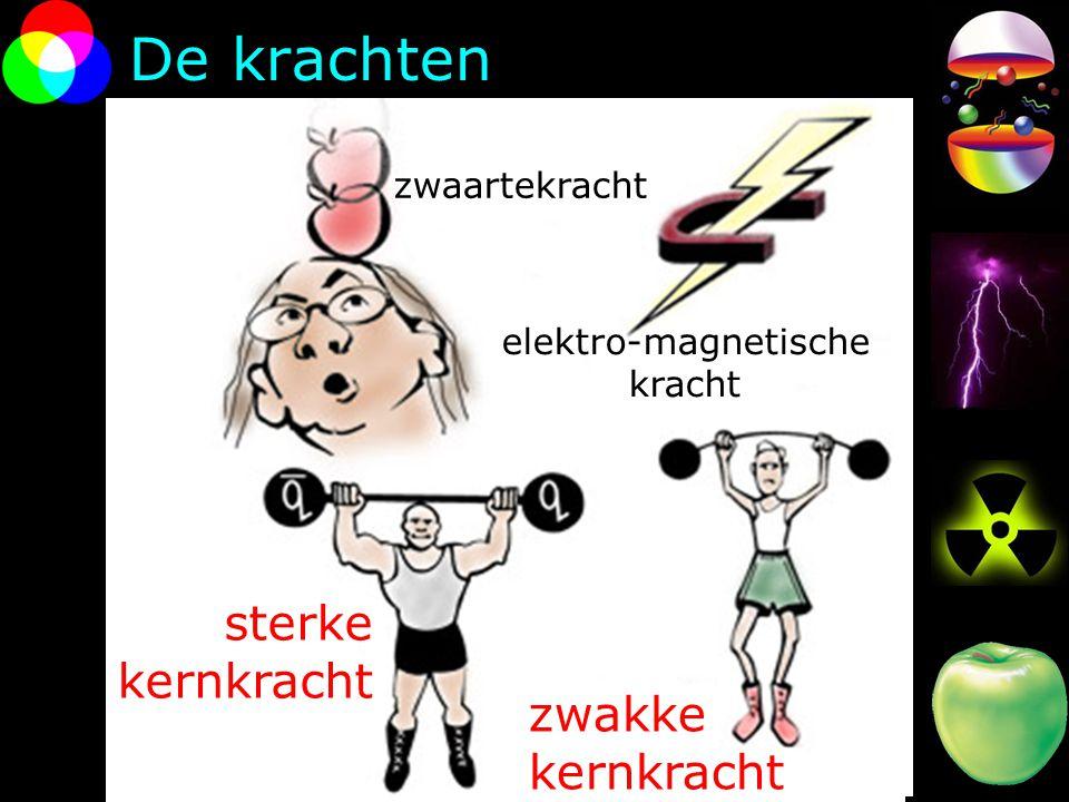 De krachten sterke kernkracht zwakke zwaartekracht elektro-magnetische