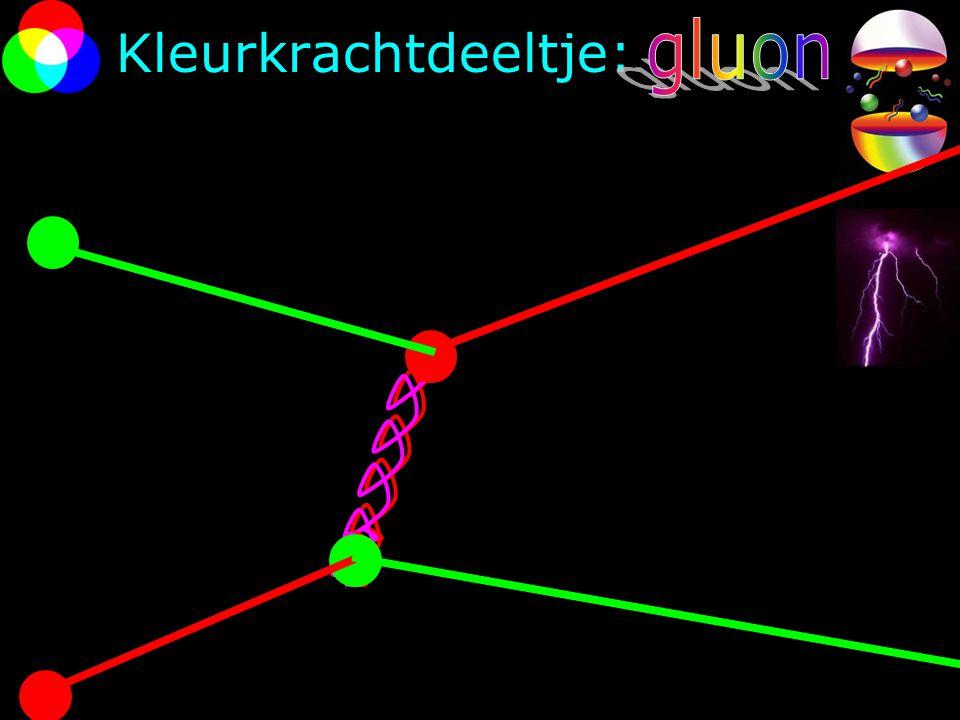 Kleurkrachtdeeltje: gluon